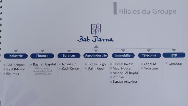 Filiales Bab Darna