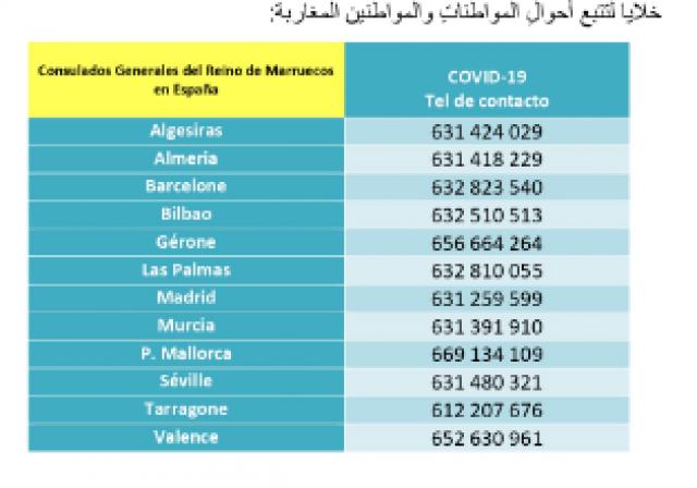 ambassade du Maroc en Espagne