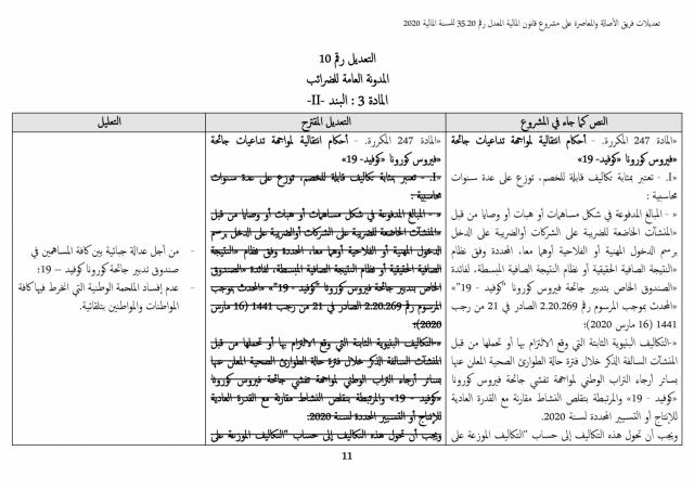 Amendement du groupe parlementaire du PAM
