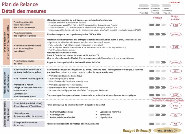 plan_de_relance