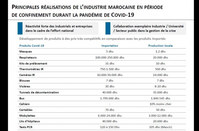 relance industrielle 1
