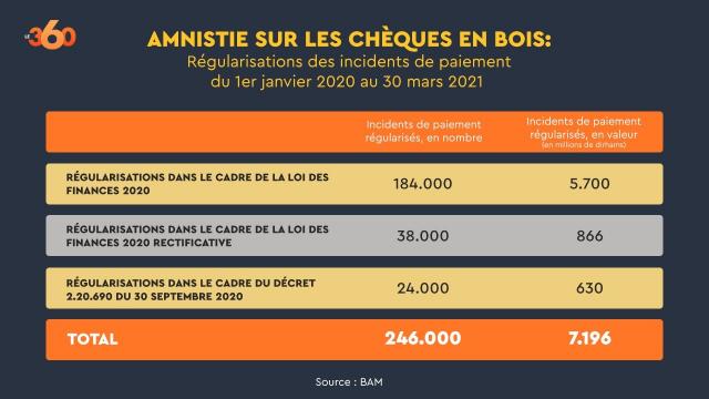 cheque_en_bois