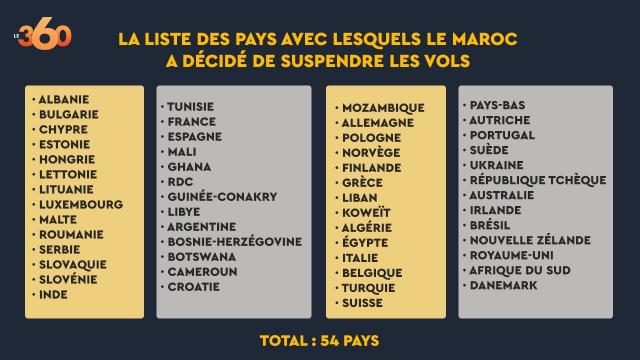 vols spéciaux liste des pays vols suspendus