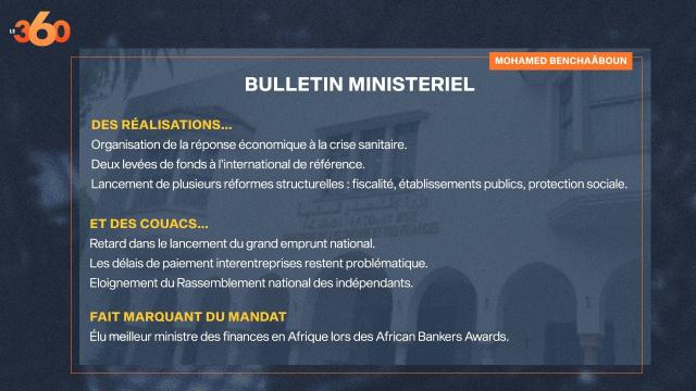 Benchaâboun Bulletin