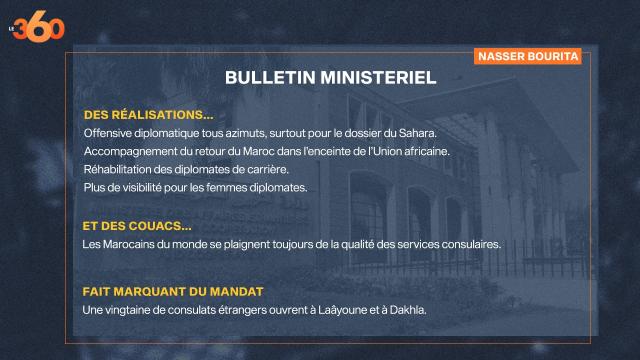 Bourita Bulletin