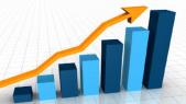 Croissance économique bénéfices