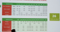 LGV-détaisl sur les horaires et les prix