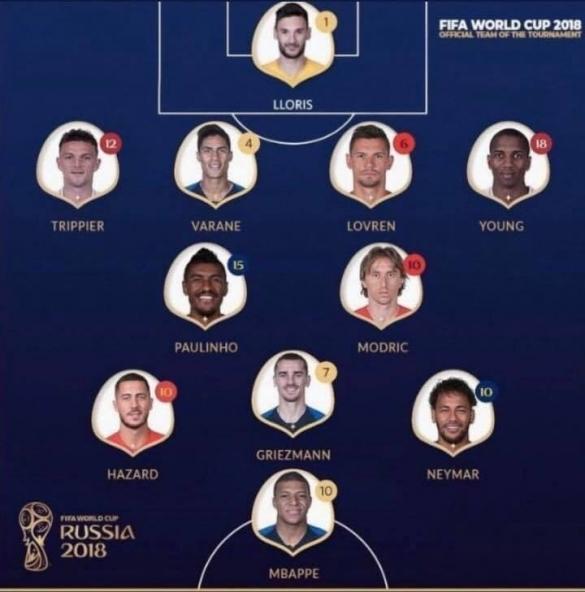 l'equipe type Mondial 2018