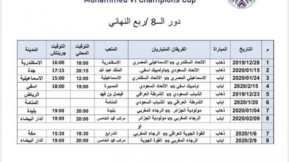 Programme des quarts de finale de la Coupe Mohammed VI