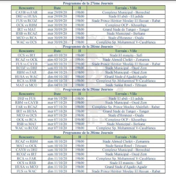 Programme des dernières journées 2019-2020